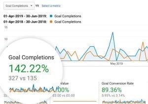 Armco Direct Google Analytics